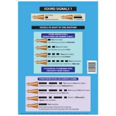 Sound Signals Laminated Reference Card