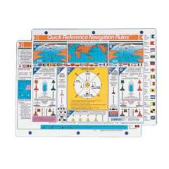 International Nav Rules Quick Reference Card